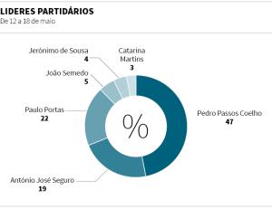 2014-05-23-IDP_LideresPartidarios-_IDP