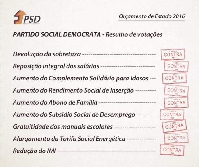 PSD contra OE